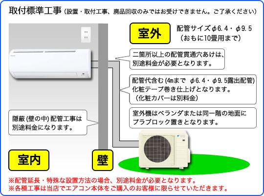 エアコン取り付け神奈川.comの標準工事
